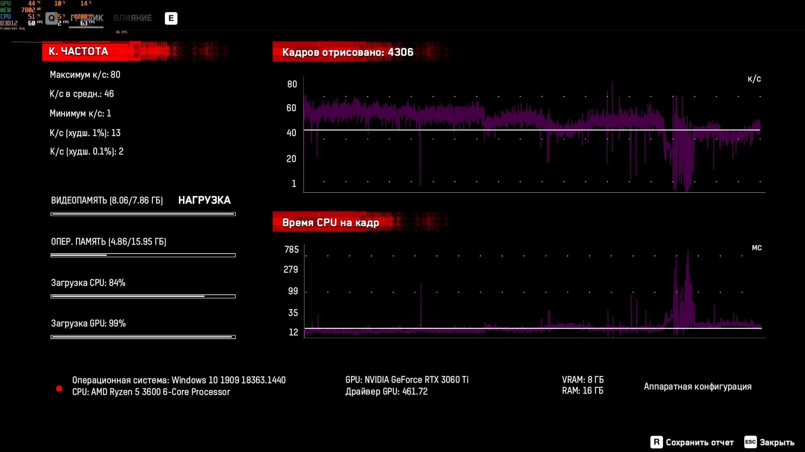 Обзор KFA2 GeForce RTX 3060 Ti X